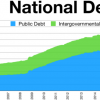 Tipton on taxes, national debt: Same subject, different administration