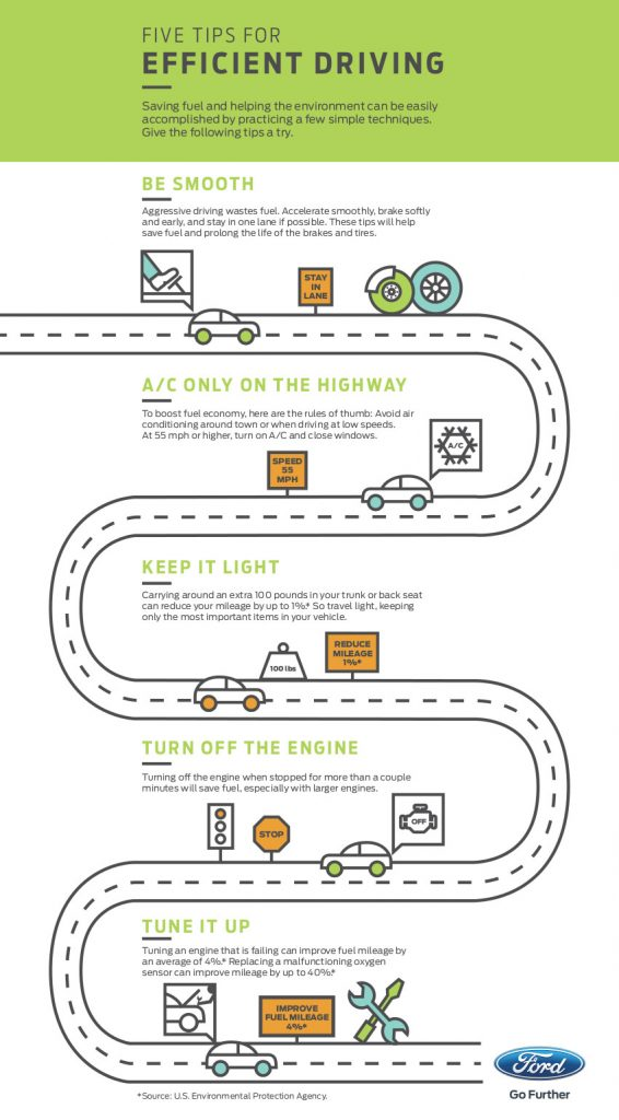 Ford fuel saving infographic